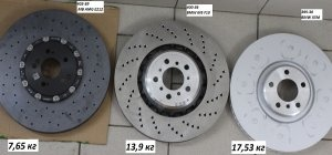 rotors made out of different materials